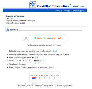 creditxpert essentials - CIC Credit